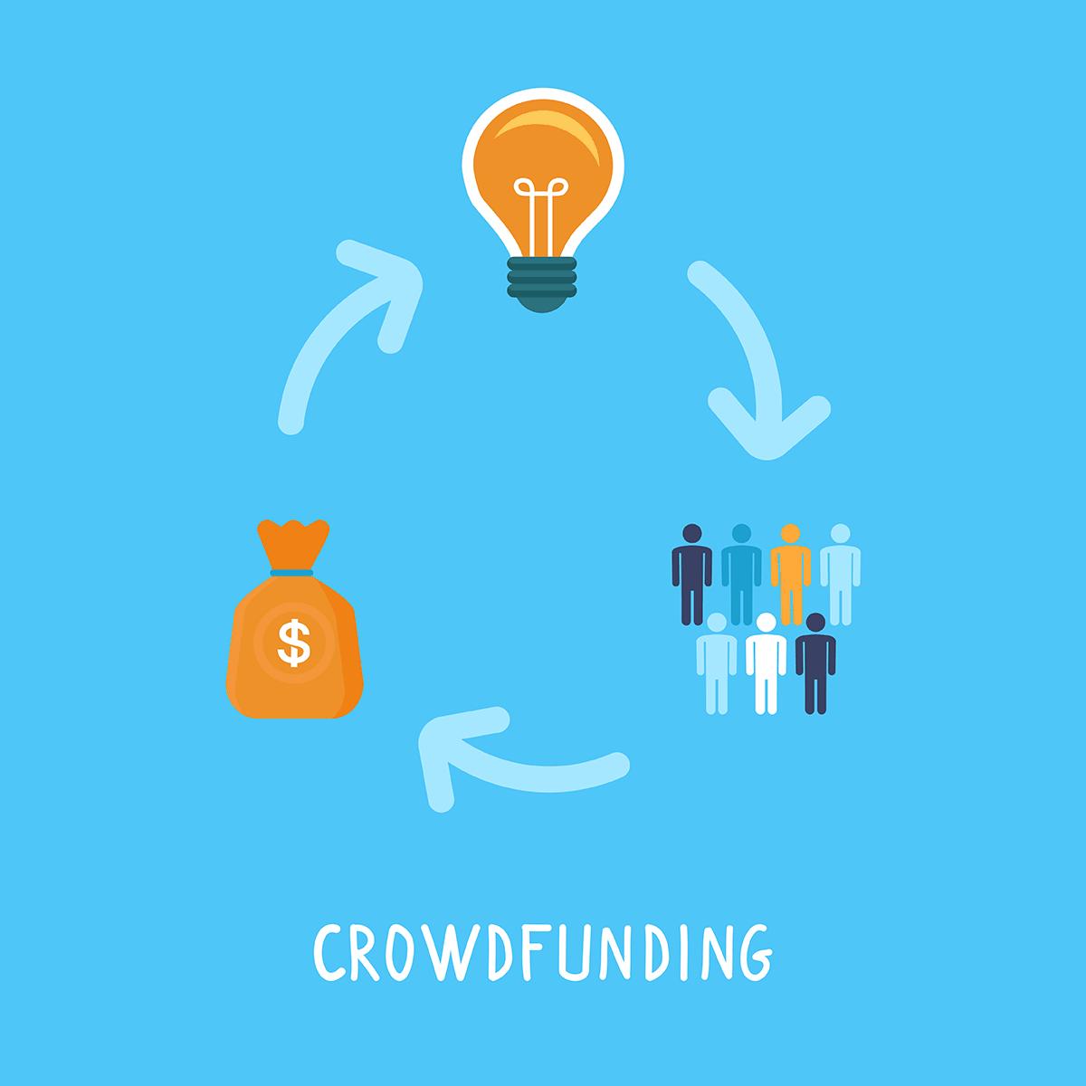 Cos'è e come funziona il crowdfunding.